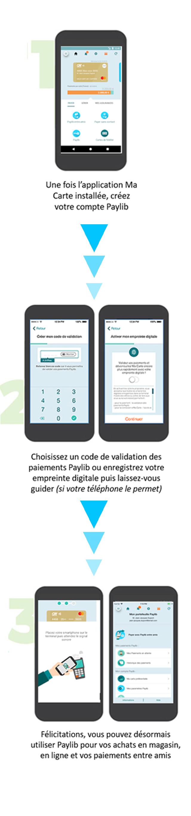 Crédit Agricole Languedoc Ma Carte Mobile